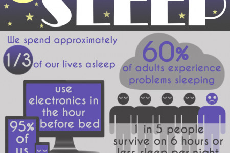 The Importance of Sleep Infographic