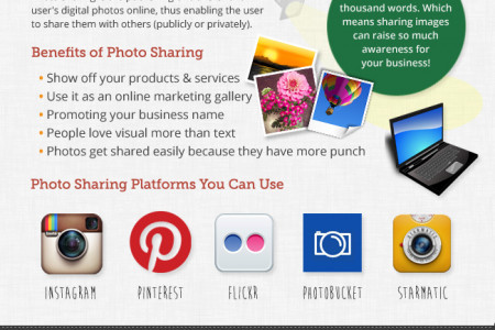 The Importance of Social Media and How it can help your business Infographic