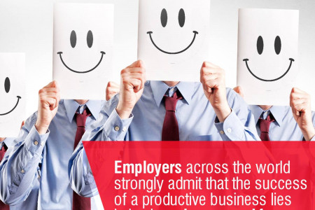 The importance of teamwork, social events and company culture for workplace happiness. Infographic