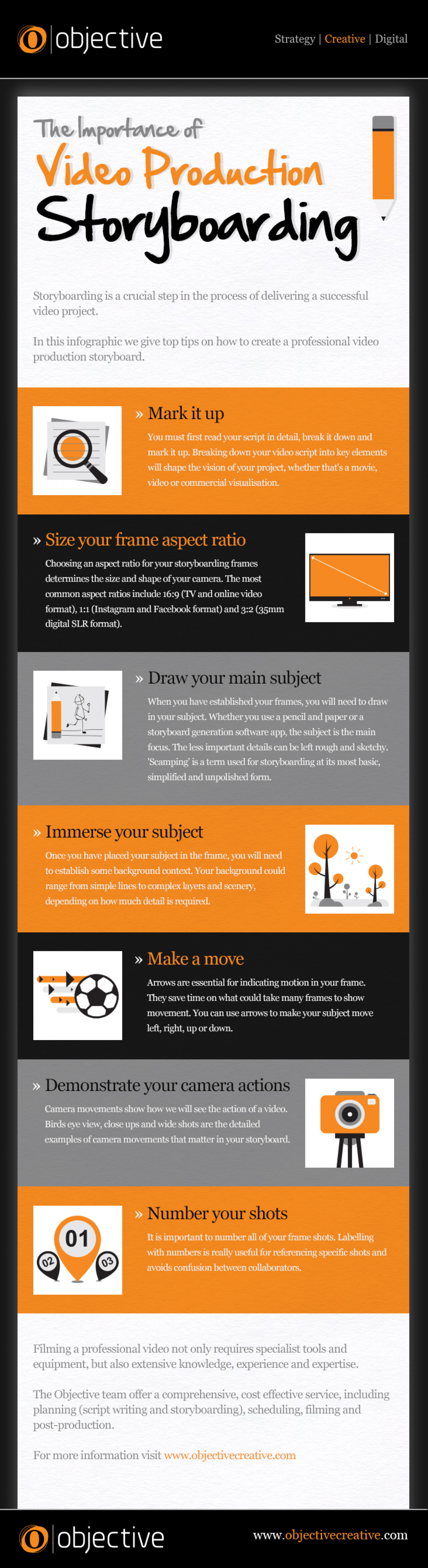 The Importance of Video Production Storyboarding Infographic