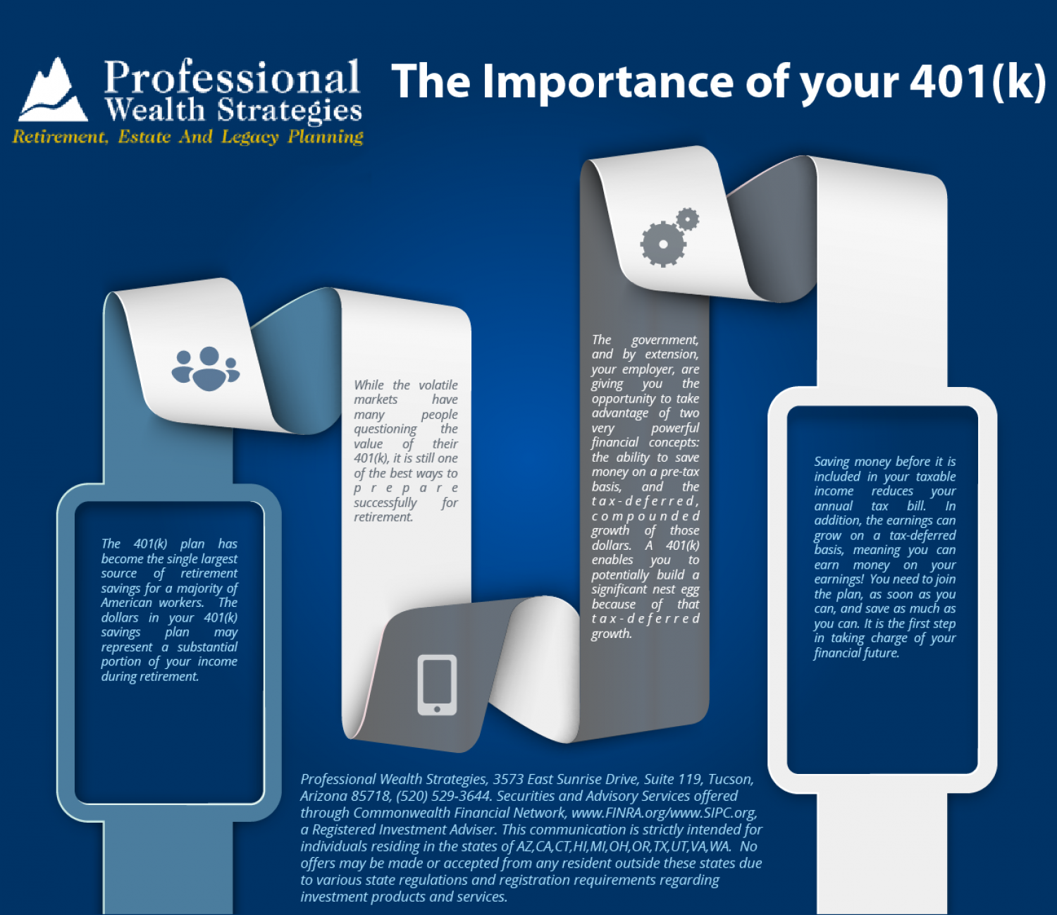 The Importance of your 401(k) Infographic