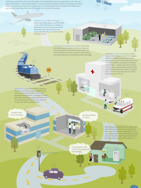 The Industrial Internet is Emerging Infographic