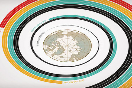 The Infographic History of the World Infographic