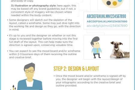 The Infographic Process Guide Infographic