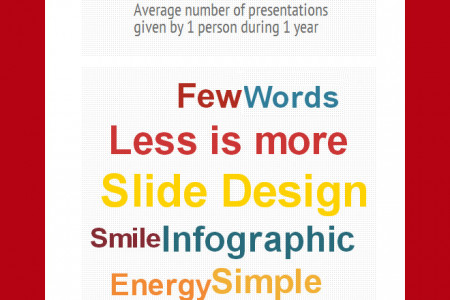 The Infographic that You Need to See Infographic