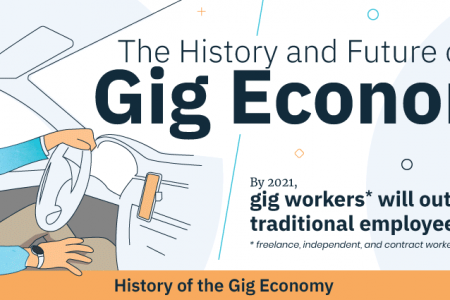The Ins and Outs of the Gig Economy Infographic