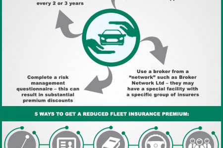 The Insiders Guide to Motor Fleet Insurance Infographic