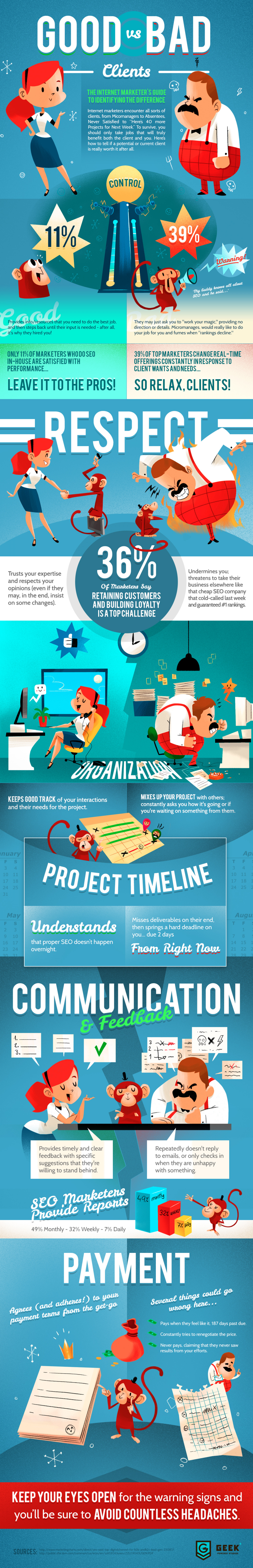 The Internet Marketer's Guide To Good VS. Bad Clients Infographic