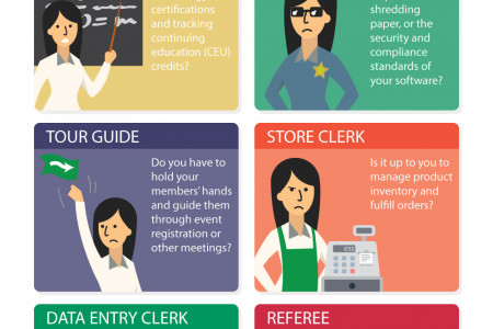The Jobs You Have to Do, Even Though You Aren't Getting Paid For Them Infographic