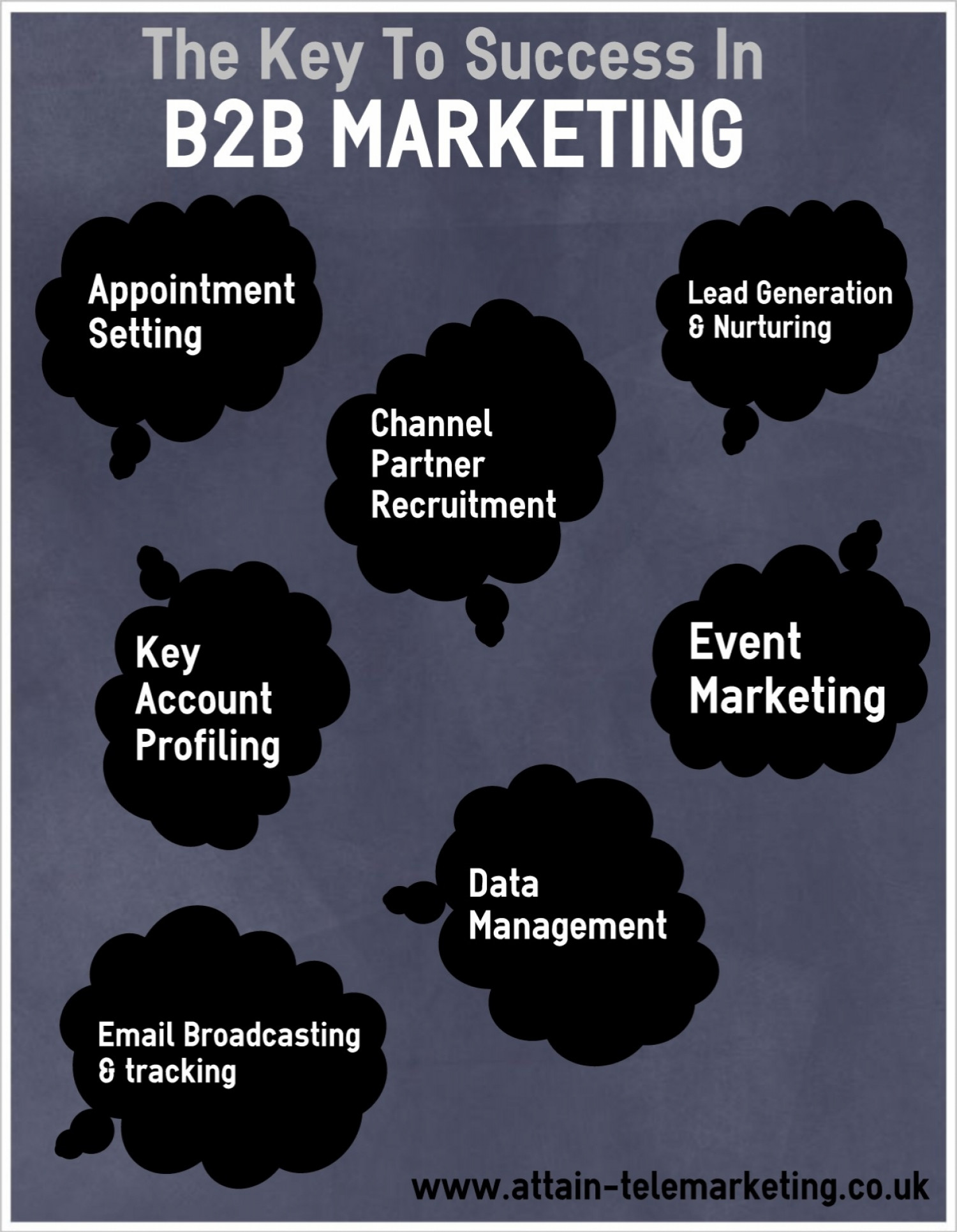 The Key to B2B Marketing Success Infographic