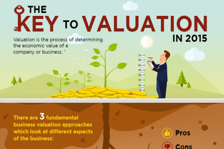 The key to valuation  Infographic