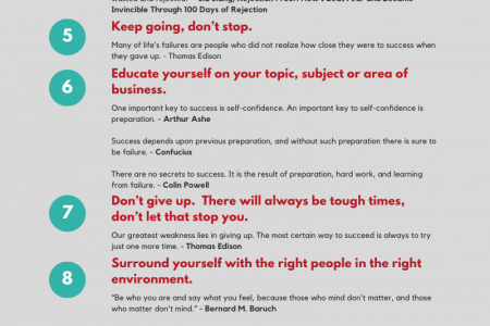The Keys to Success Infographic – Quotes by Famous People Infographic