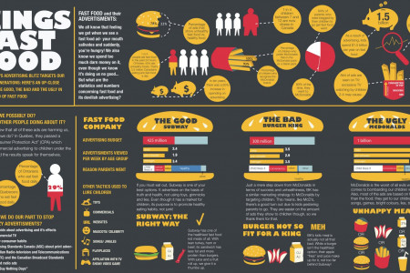 The Kings of Fast Food  Infographic