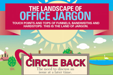 The Landscape of Office Jargon Infographic