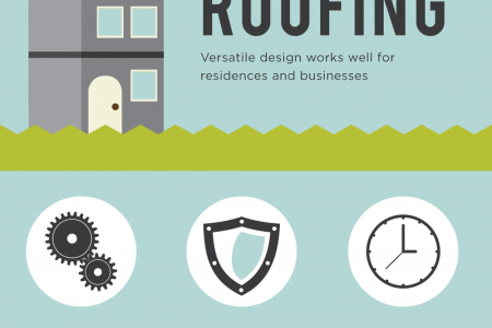 The Latest Trends in Roofing and Gutters Infographic