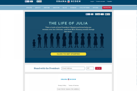 The Life of Julia Infographic