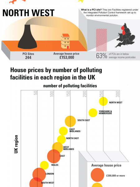 The Link Between Pollution and House Prices Infographic