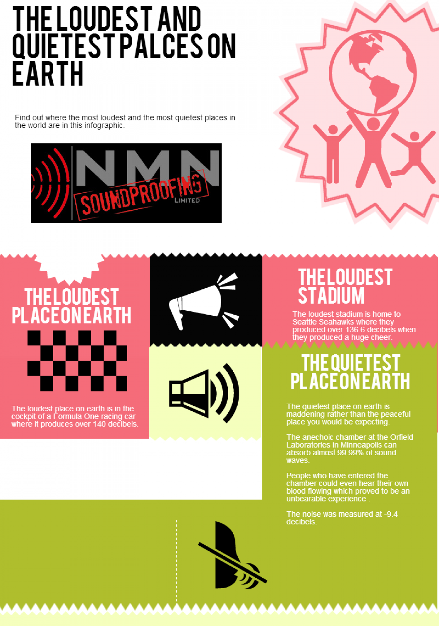 The Loudest and Quietest Places on Earth Infographic