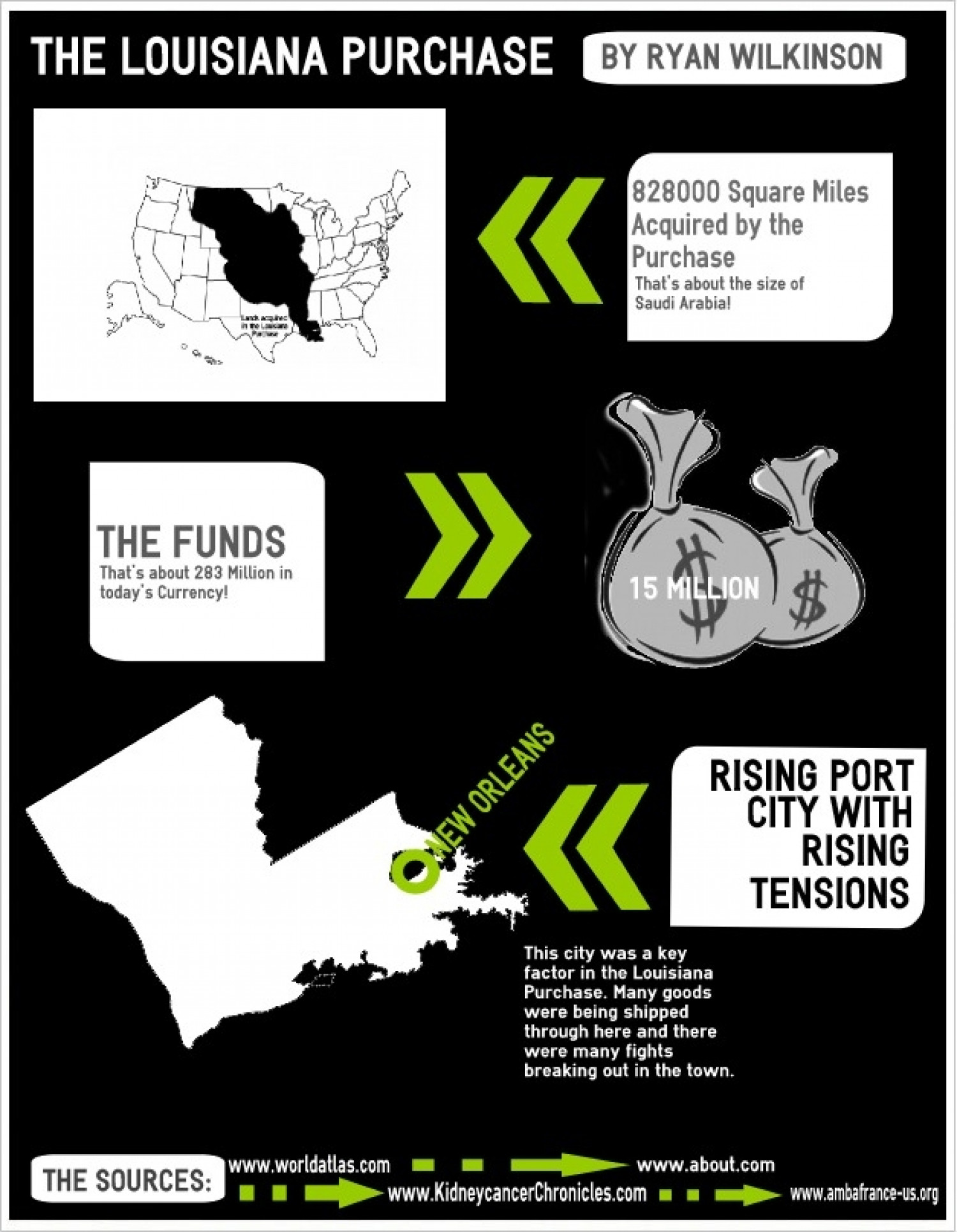 The Louisiana Purchase Infographic