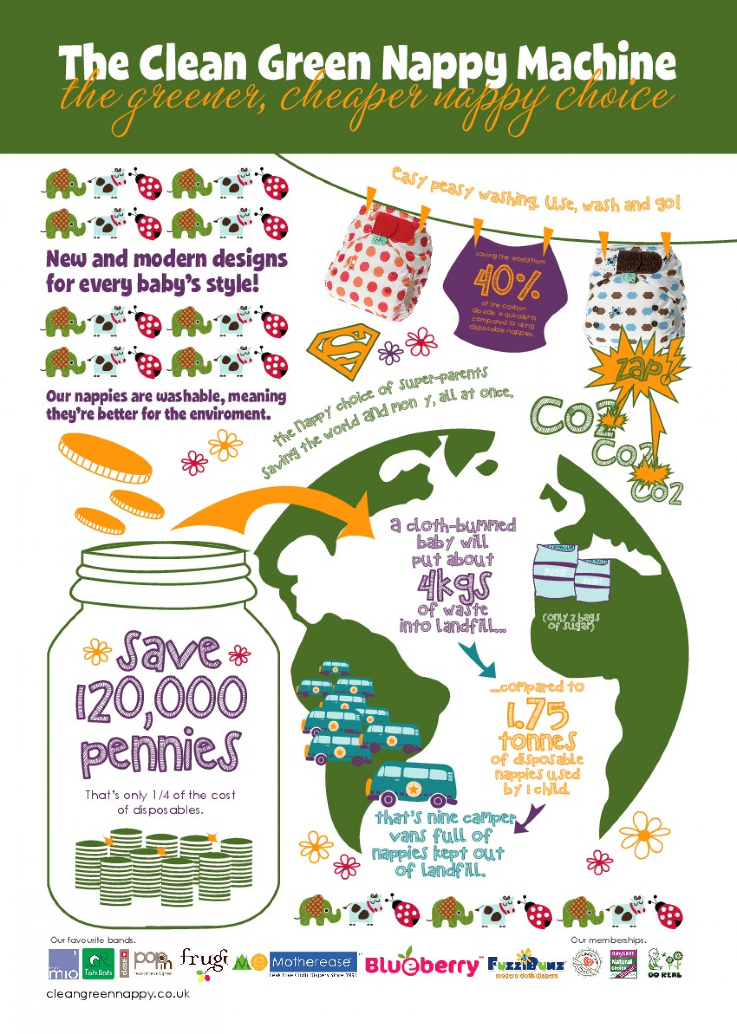 The Many Benefits of Cloth Nappies Infographic