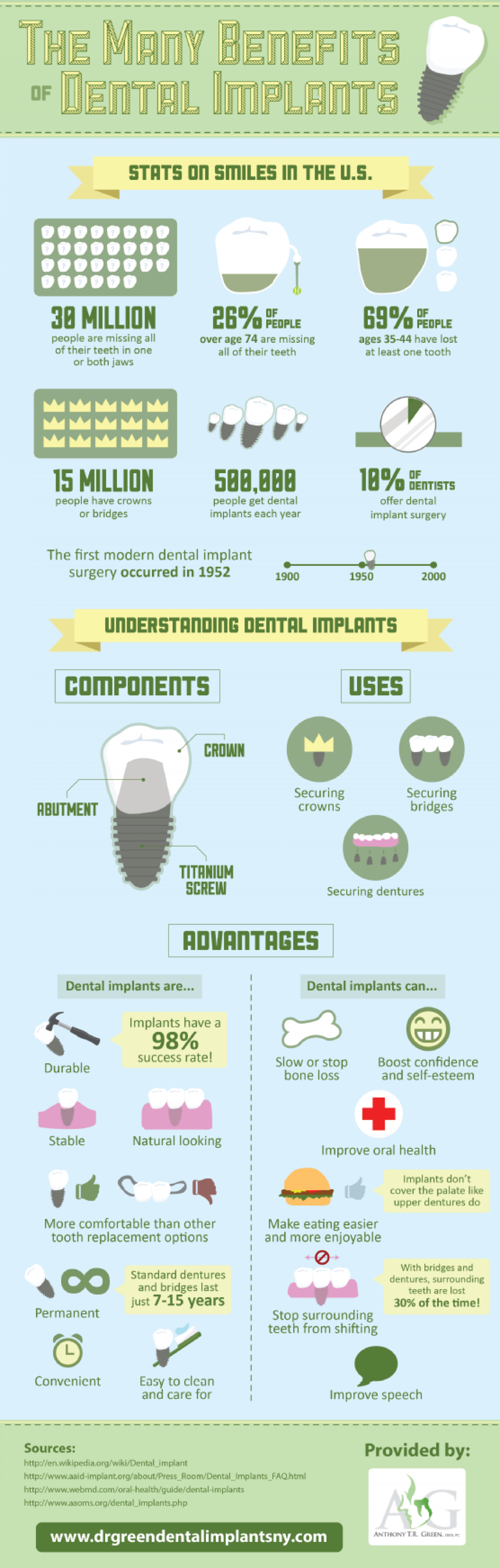 The Many Benefits of Dental Implants Infographic