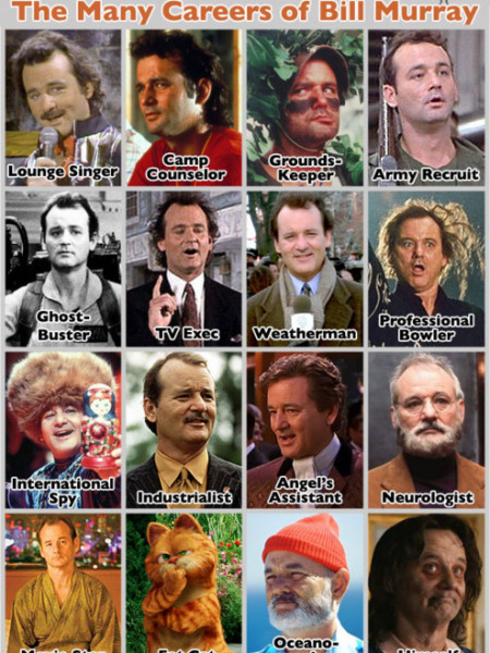 The Many Careers of Bill Murray Infographic