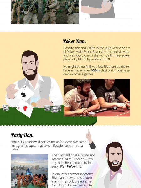 The Many Faces of Dan Bilzerian Infographic