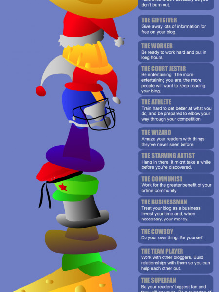 The Many Hats a Successful Blogger Needs to Wear  Infographic