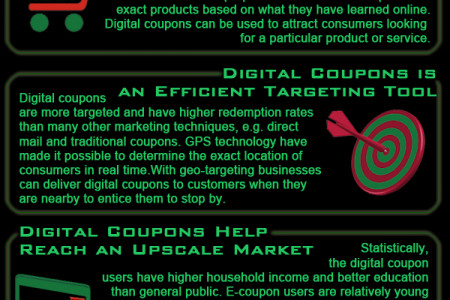 The Marketing Power of Digital Coupons Infographic