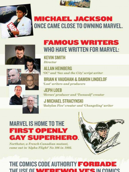 The Marvel Universe Infographic