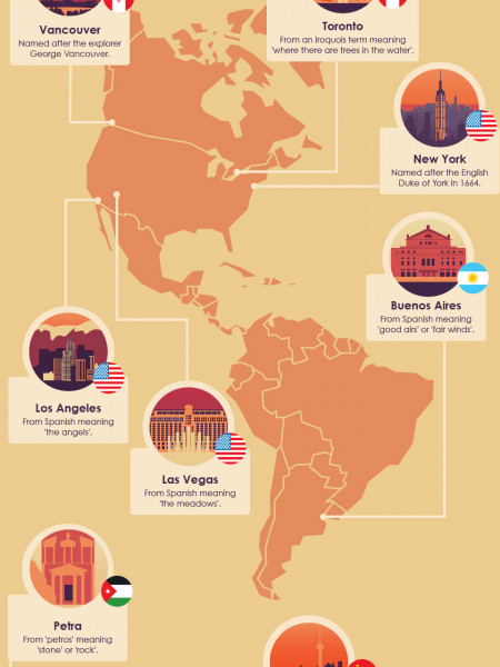What's the Meaning Behind the Placename Infographic