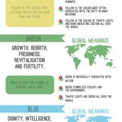 The Meaning Of Colour In Marketing Visual Ly
