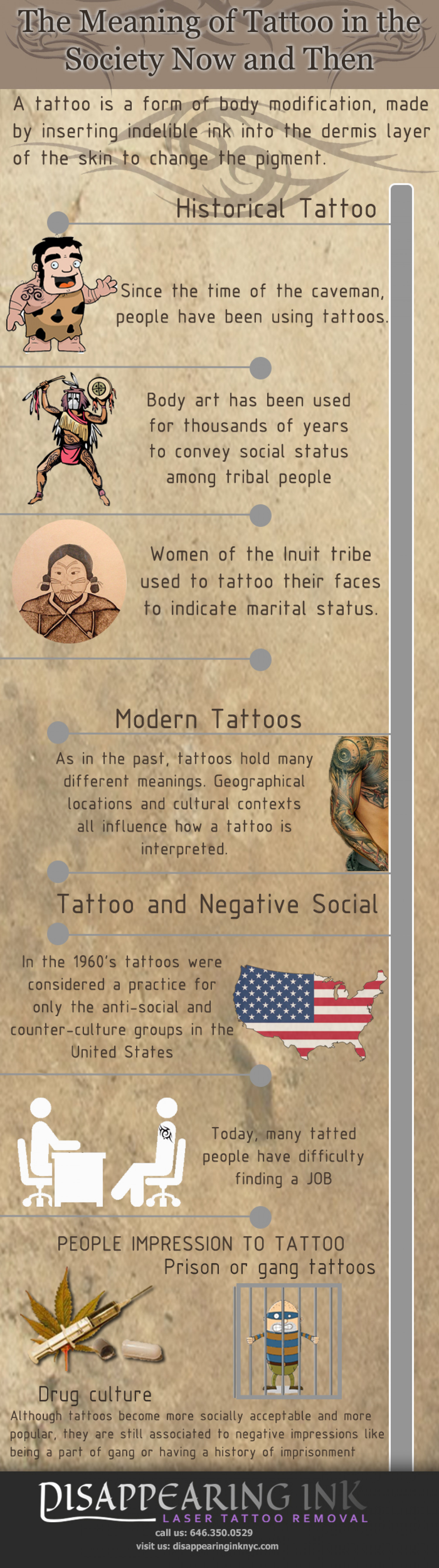 The Meaning of Tattoo in The Society Now And Then Infographic