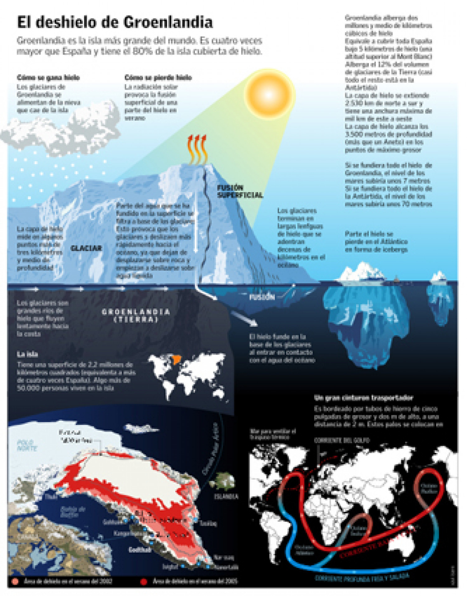The melting of Greenland Infographic