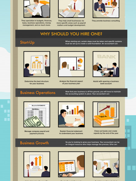 The Million Dollar Question: Why Hire an Accountant? Infographic