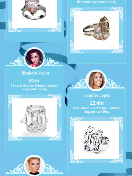The Millionaire Engagement Ring Infographic