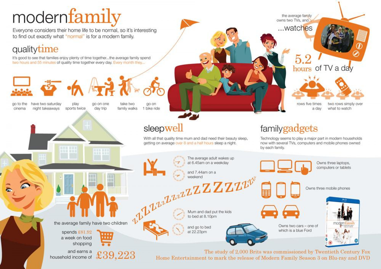 The Modern Family- 5 hours of TV and 3 hours of quality time Infographic