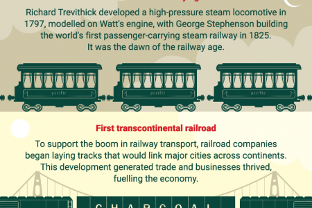 The Modernisation of Trains Infographic