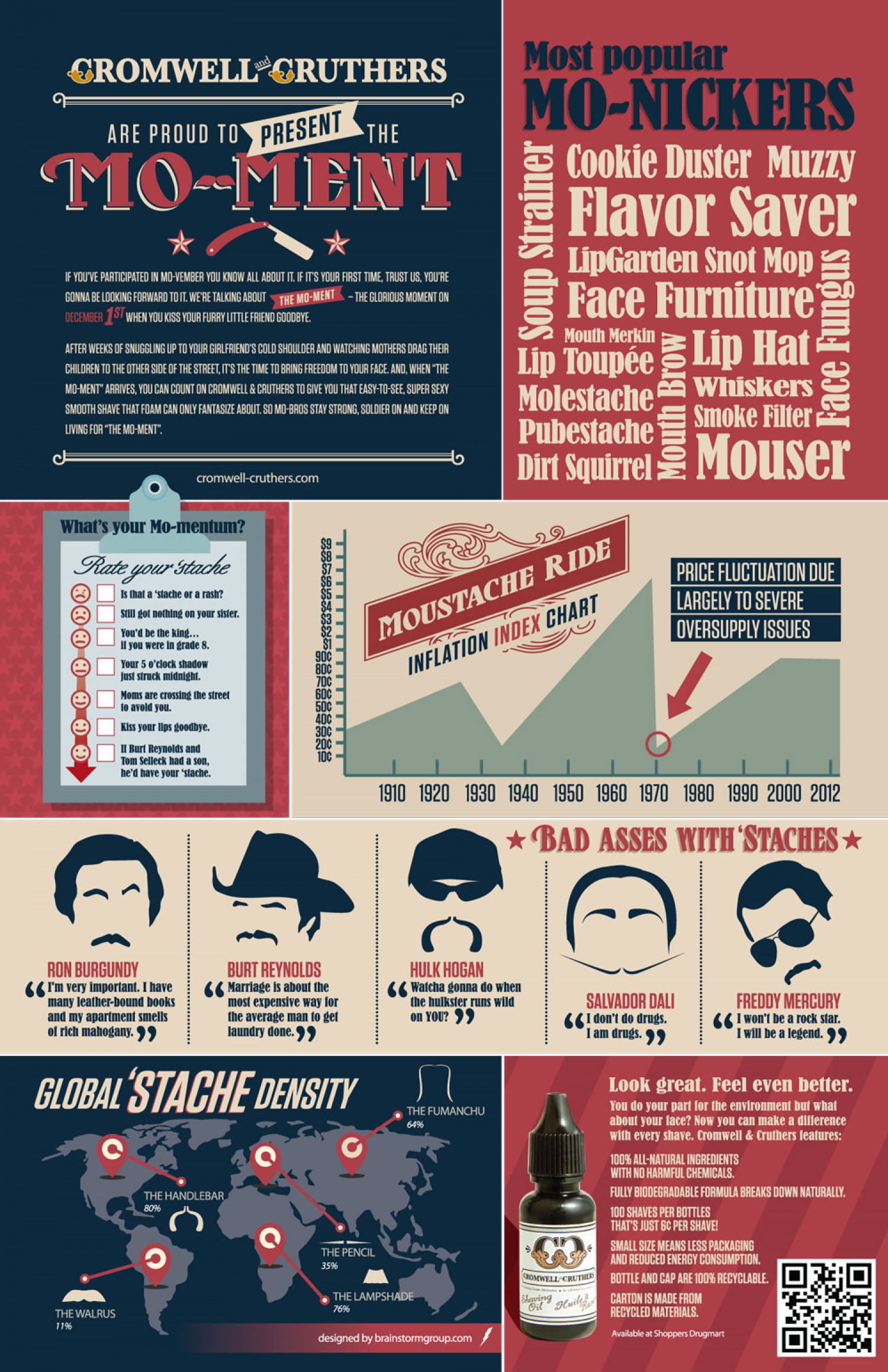 The 'Mo-Ment' by Cromwell and Cruthers Infographic