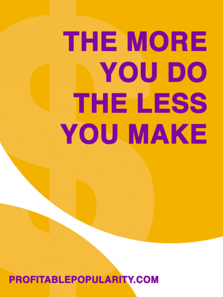 The More You Do, The Less You Make Infographic