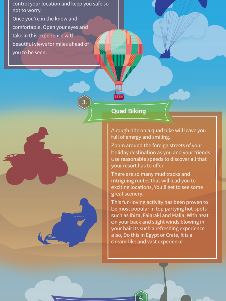 The most adrenaline pushing and widest activities abroad Infographic