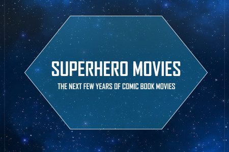 The most awaited superhero movies in the next years Infographic