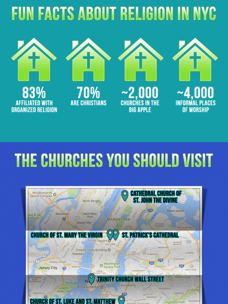 The most beautiful churches in New York City Infographic