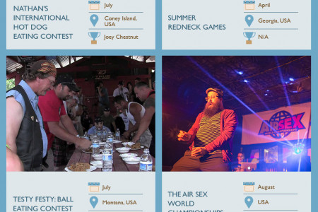 The Most Bizarre Competitions Around The World Infographic