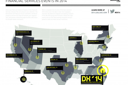 The Most Important Financial Services Events in 2014 Infographic