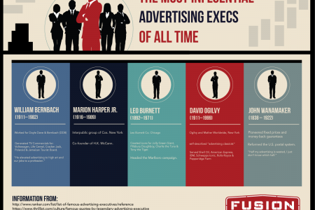 The Most Influential Advertising Execs of All Time Infographic