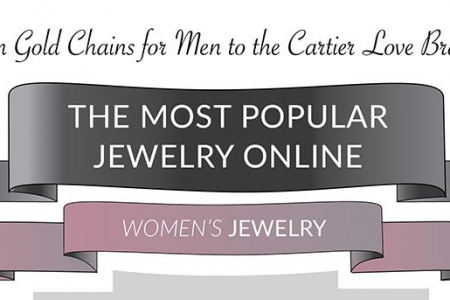 The Most Popular Jewelry Accessories Online Infographic