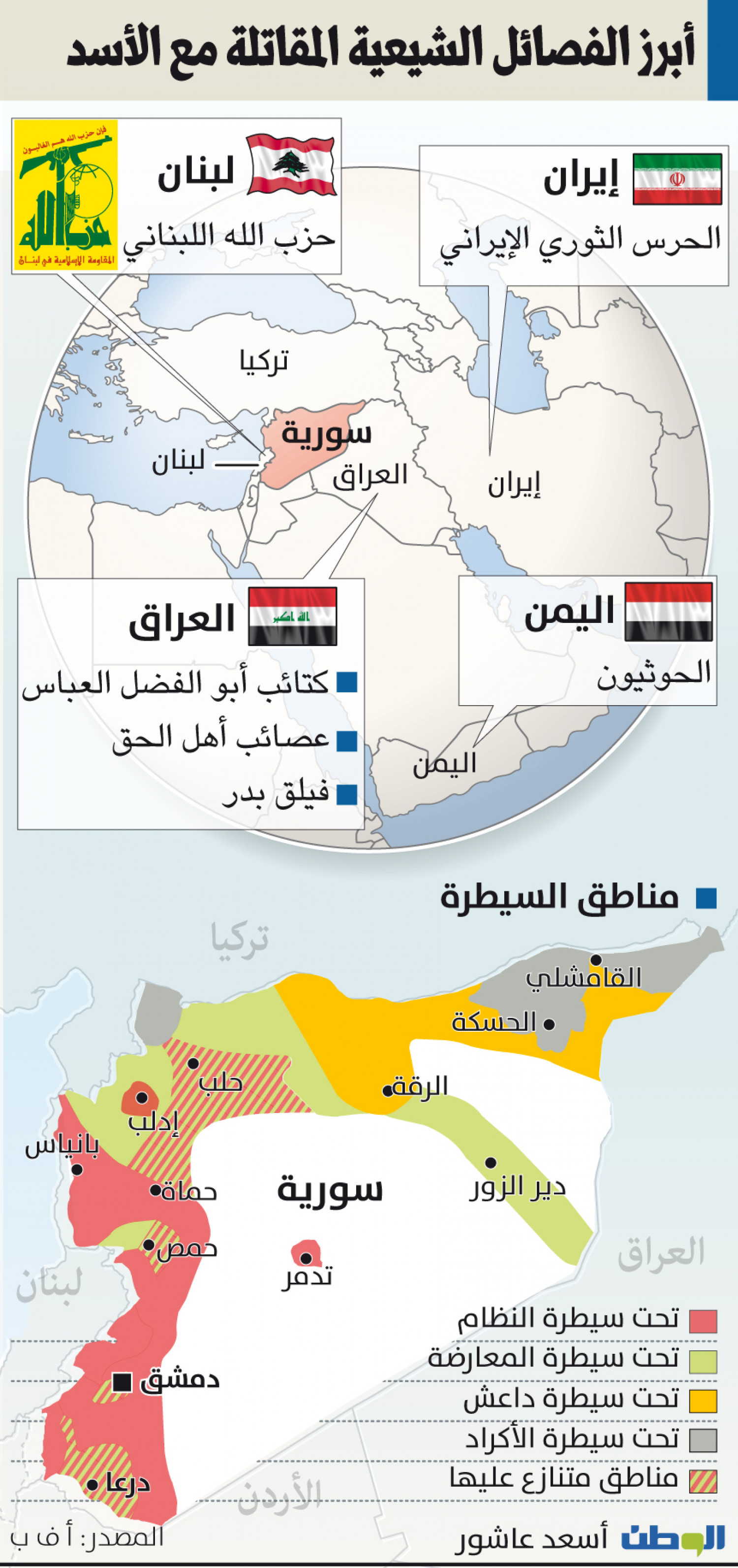 The Most Prominent Shiite Factions Fighting With Assad Infographic