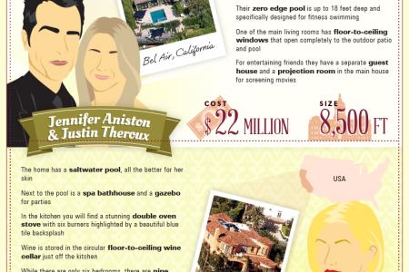 The Most Ridiculous Celebrity Homes Infographic