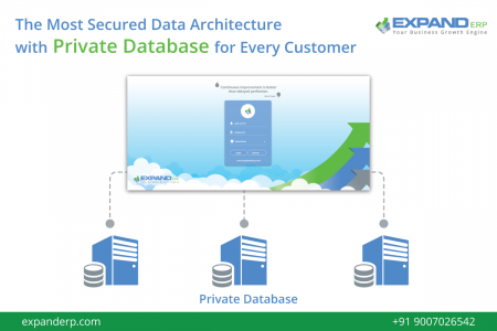 The Most Secured Data Architecture with Private Database for Every Customer Infographic